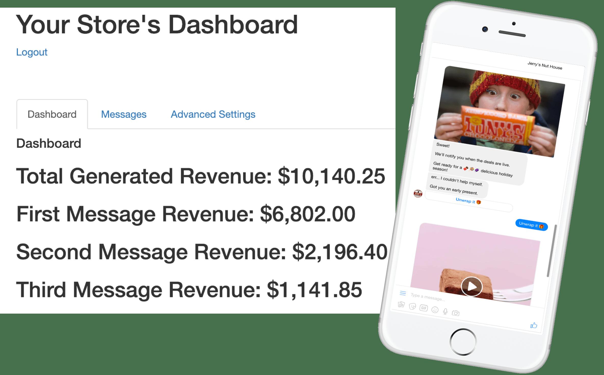 Facebook Messenger for E-commerce - Mind Heros